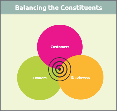 Balancing the Constituents-RGAX Leadership Series